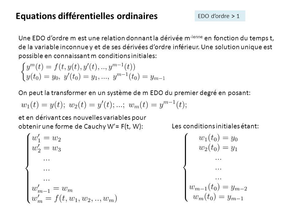 Equations différentielles ordinaires EDO dordre > 1 Une EDO dordre m est une relation donnant la dérivée m -ienne en fonction du temps t, de la variable inconnue y et de ses dérivées dordre inférieur.