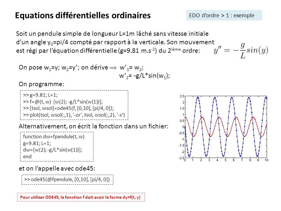 Equations différentielles ordinaires EDO dordre > 1 : exemple Soit un pendule simple de longueur L=1m lâché sans vitesse initiale dun angle y 0 =pi/4 compté par rapport à la verticale.