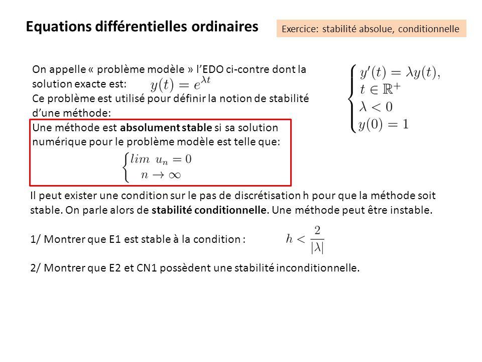 Equations différentielles ordinaires Exercice: stabilité absolue, conditionnelle On appelle « problème modèle » lEDO ci-contre dont la solution exacte