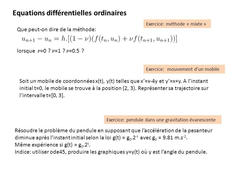 Equations différentielles ordinaires Exercice: méthode « mixte » Que peut-on dire de la méthode: lorsque =0 ? =1 ? =0.5 ? Exercice: pendule dans une g