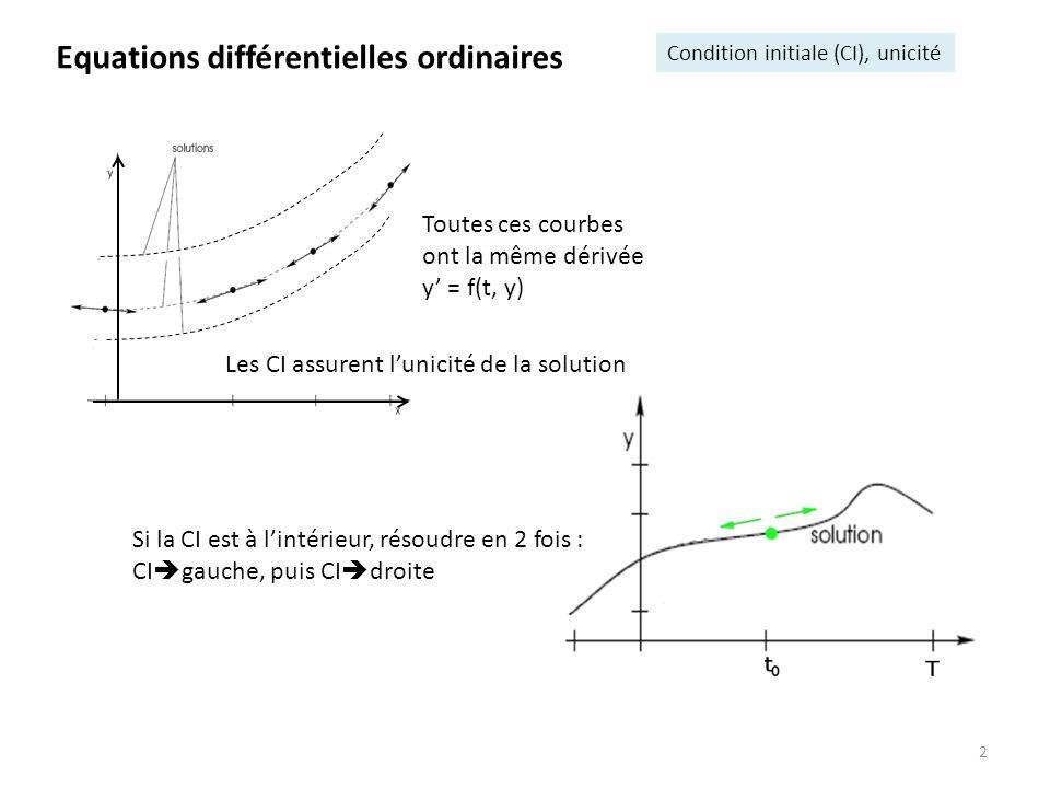 f=@(t, u) (u-t)./(u+4*t); h=1e-2; t=0:h:3; u(1)=1; for n=1:length(t)-1 u(n+1)=u(n) + h*f(t(n), u(n)); end plot(t, u) Equations différentielles ordinaires Exercice: convergence conditionnelle Expérimenter sur la valeur du pas h de la méthode E1 ci-dessous et constater quau dessus dun pas critique, la solution numérique « diverge ».
