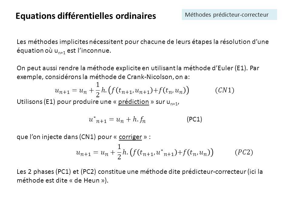 Equations différentielles ordinaires Méthodes prédicteur-correcteur