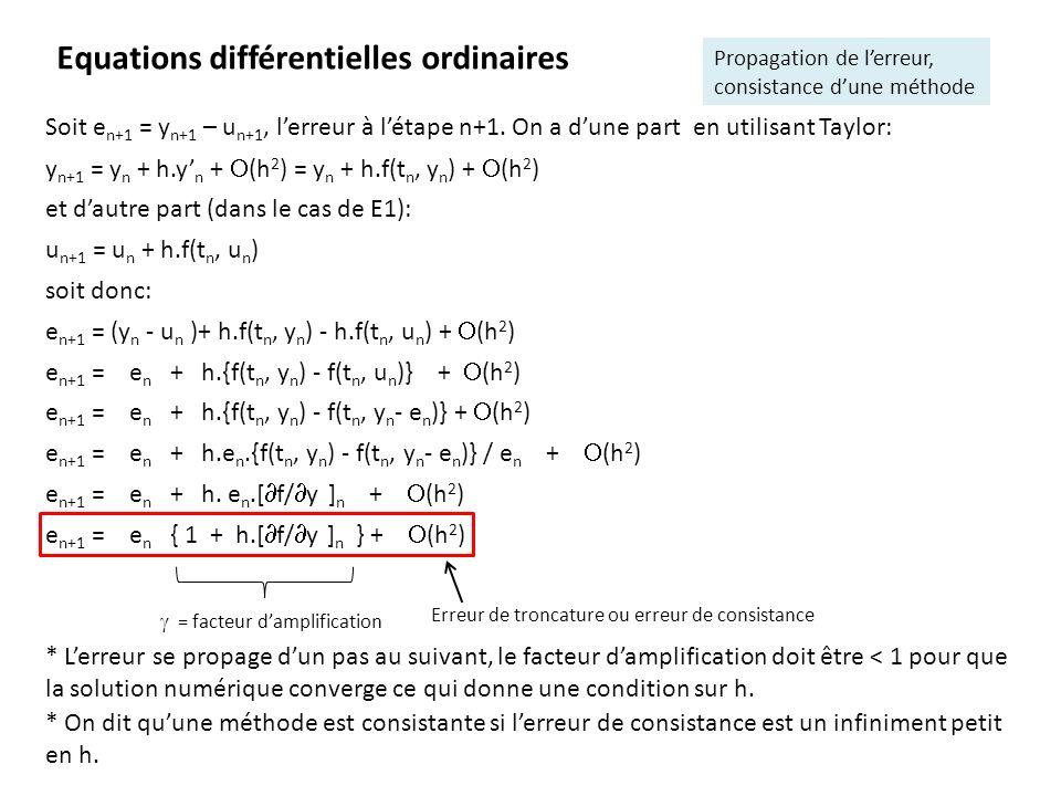 Equations différentielles ordinaires Propagation de lerreur, consistance dune méthode Soit e n+1 = y n+1 – u n+1, lerreur à létape n+1. On a dune part