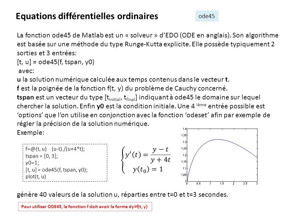 Equations différentielles ordinaires ode45 La fonction ode45 de Matlab est un « solveur » dEDO (ODE en anglais). Son algorithme est basée sur une méth