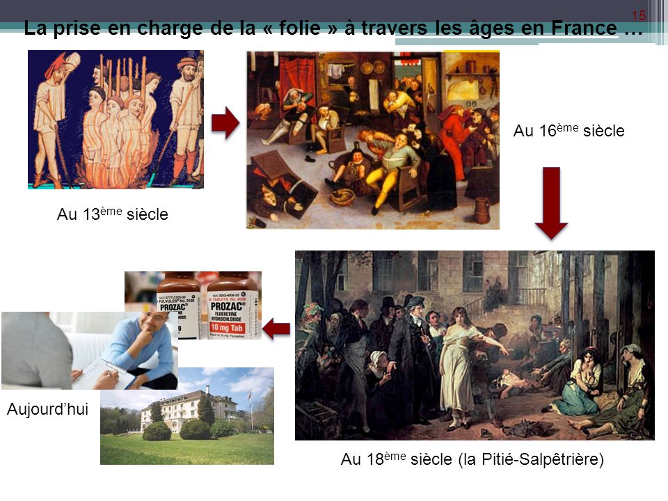15 La prise en charge de la « folie » à travers les âges en France … Au 13 ème siècle Au 16 ème siècle Au 18 ème siècle (la Pitié-Salpêtrière) Aujourd