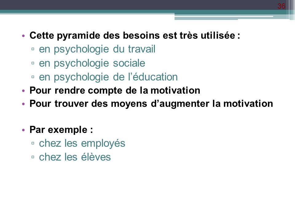 36 Cette pyramide des besoins est très utilisée : en psychologie du travail en psychologie sociale en psychologie de léducation Pour rendre compte de