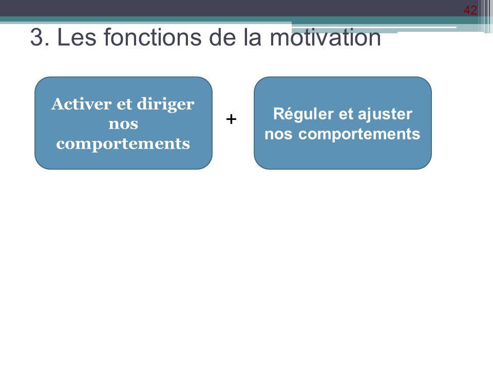 42 3. Les fonctions de la motivation Activer et diriger nos comportements Réguler et ajuster nos comportements +