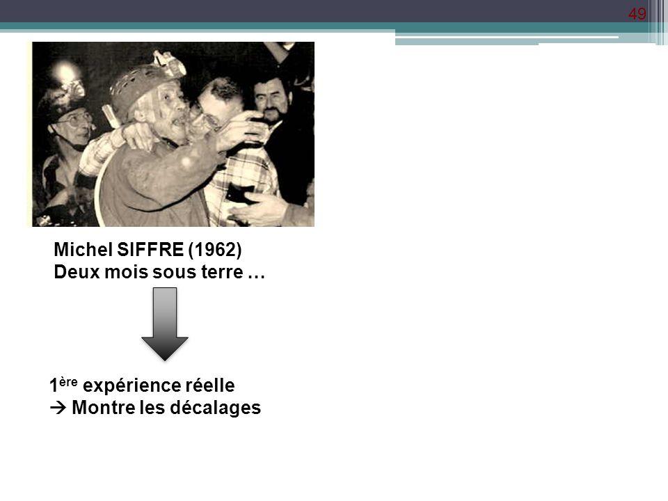 49 Michel SIFFRE (1962) Deux mois sous terre … 1 ère expérience réelle Montre les décalages