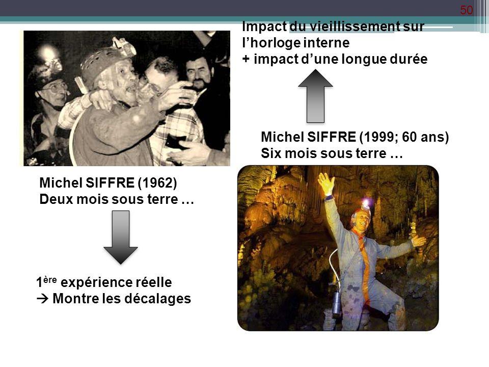50 Michel SIFFRE (1962) Deux mois sous terre … Michel SIFFRE (1999; 60 ans) Six mois sous terre … 1 ère expérience réelle Montre les décalages Impact