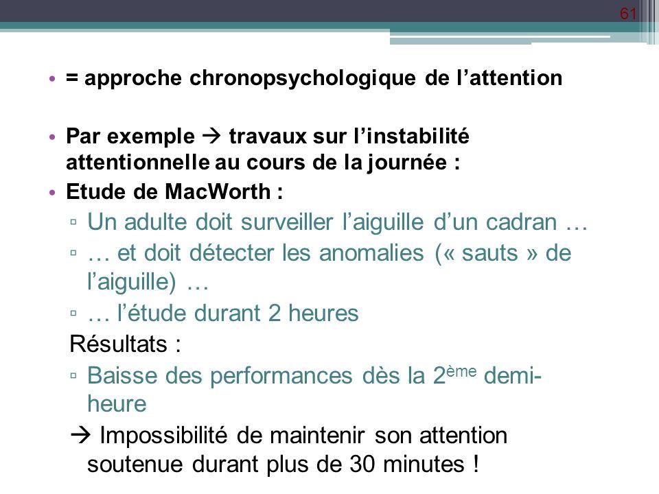 61 = approche chronopsychologique de lattention Par exemple travaux sur linstabilité attentionnelle au cours de la journée : Etude de MacWorth : Un ad