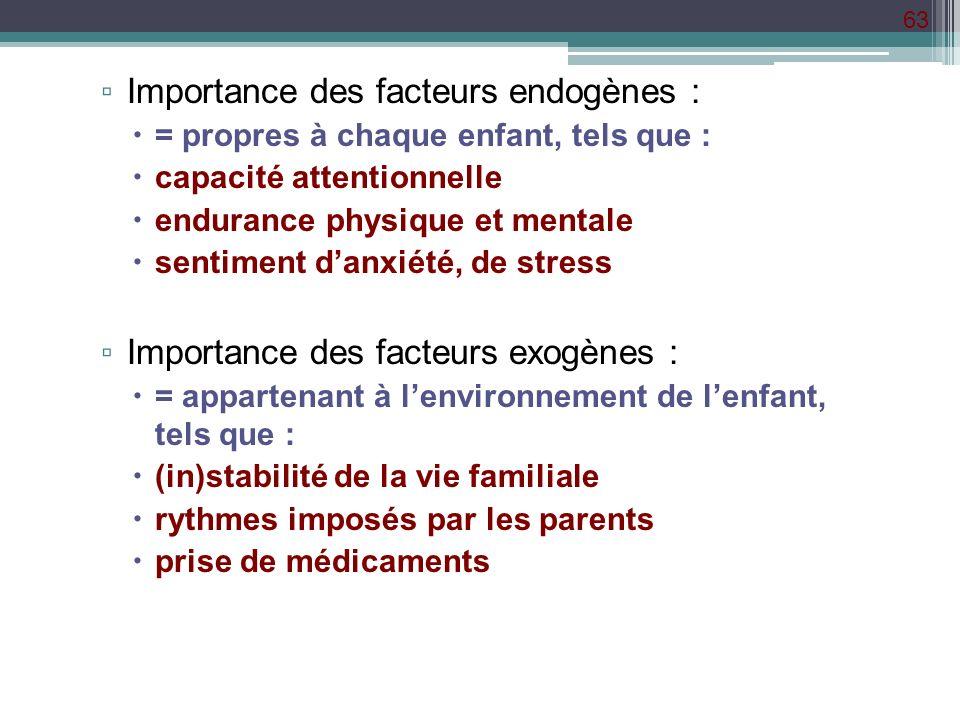 63 Importance des facteurs endogènes : = propres à chaque enfant, tels que : capacité attentionnelle endurance physique et mentale sentiment danxiété,