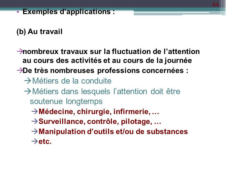 64 Exemples dapplications : (b) Au travail nombreux travaux sur la fluctuation de lattention au cours des activités et au cours de la journée De très