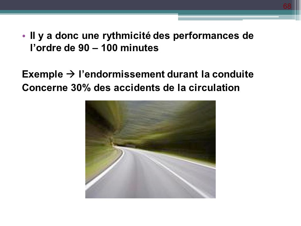 68 Il y a donc une rythmicité des performances de lordre de 90 – 100 minutes Exemple lendormissement durant la conduite Concerne 30% des accidents de