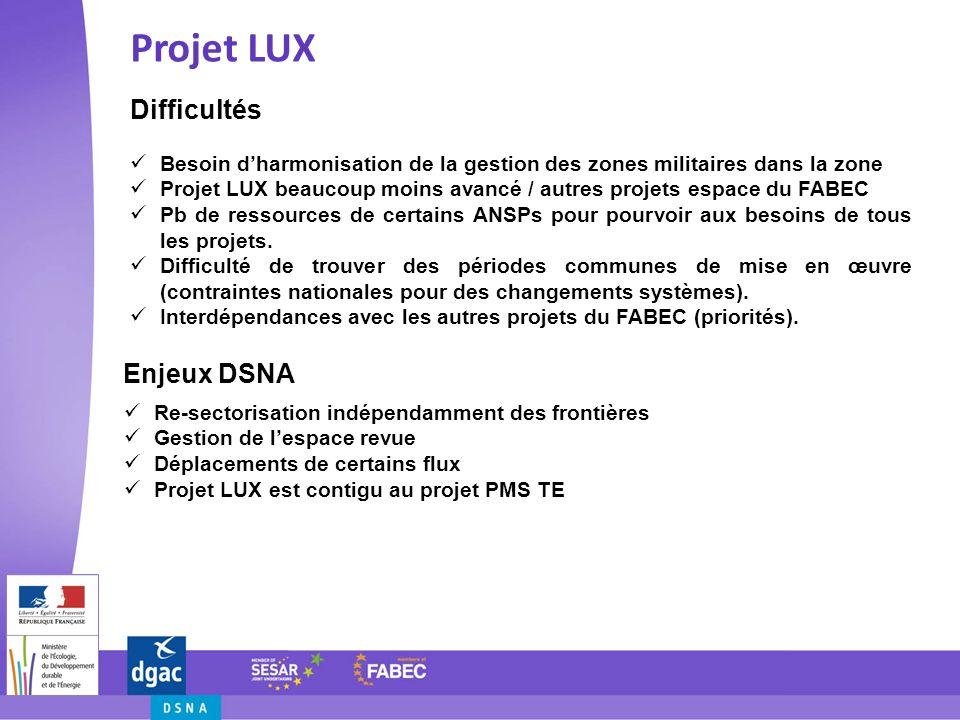 Projet LUX Difficultés Besoin dharmonisation de la gestion des zones militaires dans la zone Projet LUX beaucoup moins avancé / autres projets espace