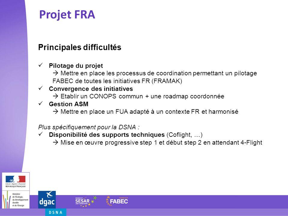 Projet FRA Principales difficultés Pilotage du projet Mettre en place les processus de coordination permettant un pilotage FABEC de toutes les initiat