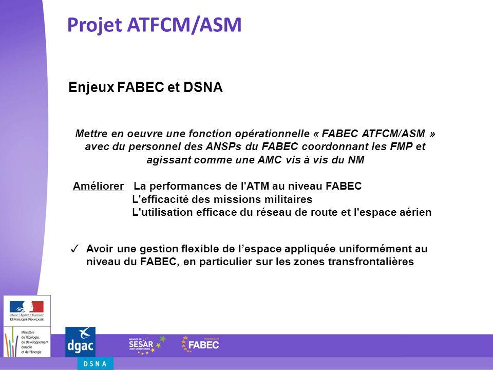 Enjeux FABEC et DSNA Projet ATFCM/ASM Avoir une gestion flexible de lespace appliquée uniformément au niveau du FABEC, en particulier sur les zones tr