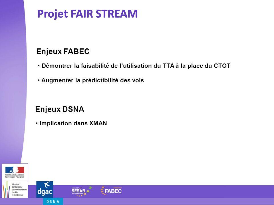 Projet FAIR STREAM Enjeux DSNA Enjeux FABEC Projet FAIR STREAM Démontrer la faisabilité de lutilisation du TTA à la place du CTOT Augmenter la prédict