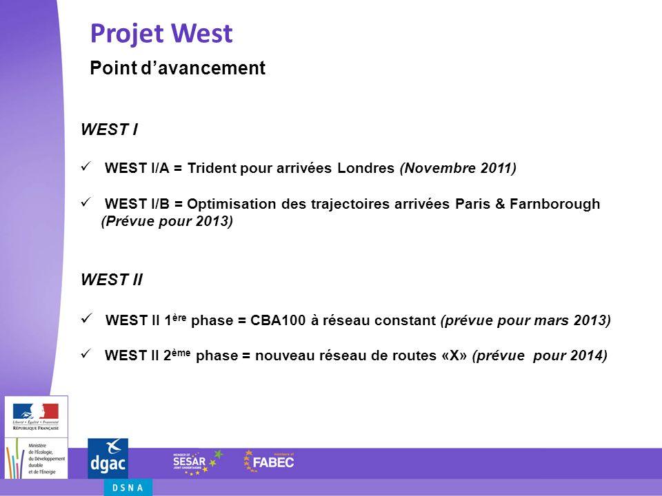 Projet West Point davancement WEST I WEST I/A = Trident pour arrivées Londres (Novembre 2011) WEST I/B = Optimisation des trajectoires arrivées Paris