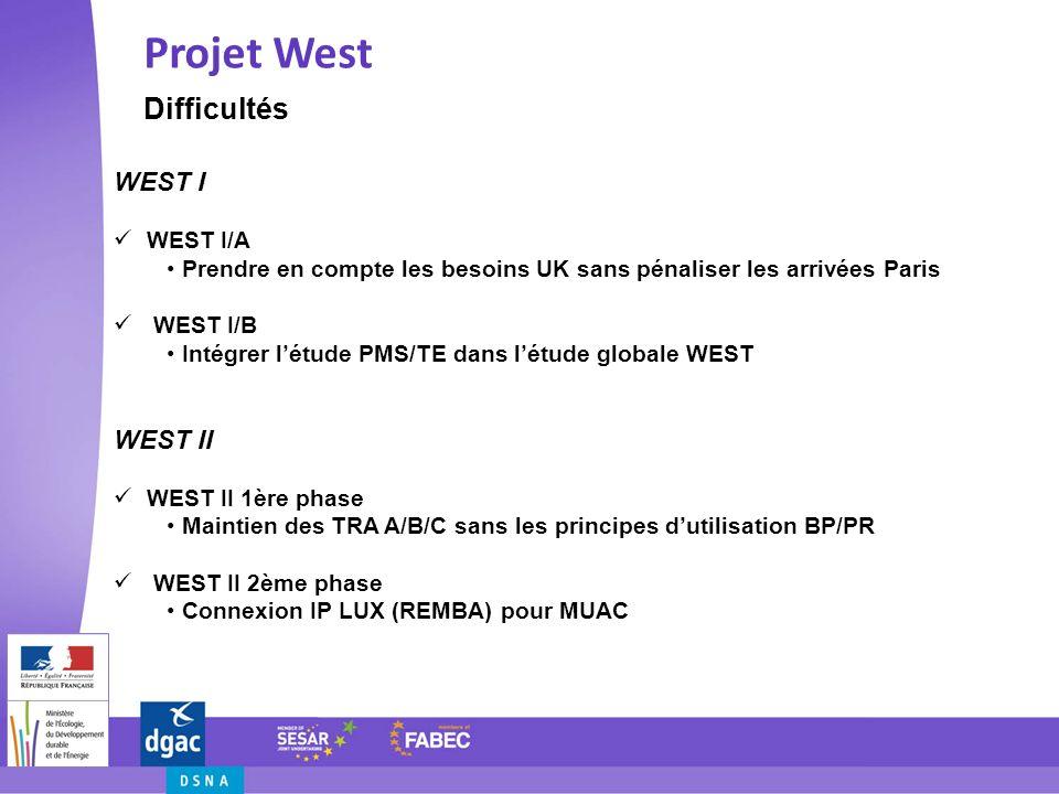 Projet West Difficultés WEST I WEST I/A Prendre en compte les besoins UK sans pénaliser les arrivées Paris WEST I/B Intégrer létude PMS/TE dans létude