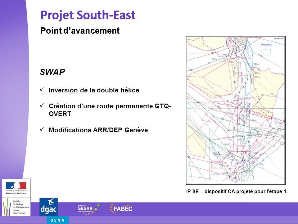 Projet South-East Point davancement Projet South-East Point davancement SWAP Inversion de la double hélice Création dune route permanente GTQ- OVERT M