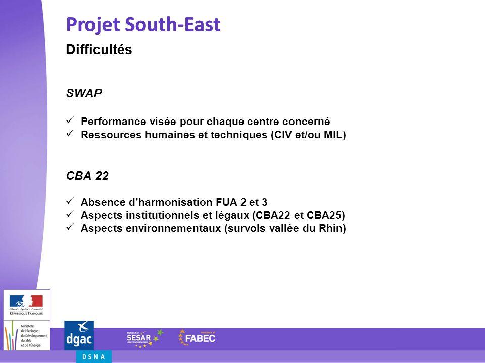 Projet South-East Difficultés Projet South-East Difficultés SWAP Performance visée pour chaque centre concerné Ressources humaines et techniques (CIV