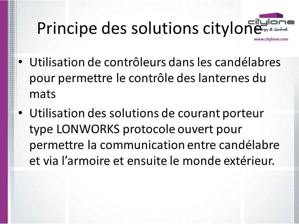Principe des solutions citylone Utilisation de contrôleurs dans les candélabres pour permettre le contrôle des lanternes du mats Utilisation des solut
