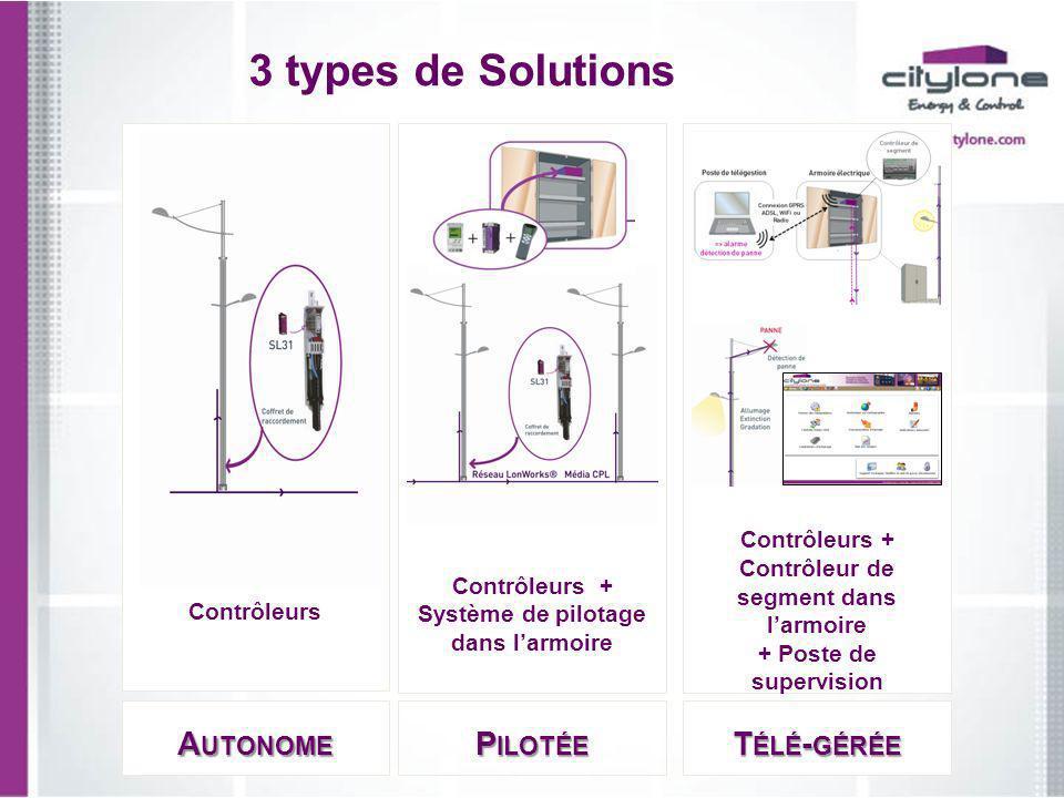 3 types de Solutions Contrôleurs Contrôleurs + Système de pilotage dans larmoire Contrôleurs + Contrôleur de segment dans larmoire + Poste de supervis