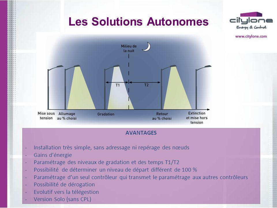 Les Solutions Autonomes AVANTAGES -Installation très simple, sans adressage ni repérage des nœuds -Gains dénergie -Paramétrage des niveaux de gradatio