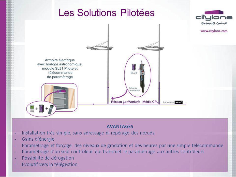 Les Solutions Pilotées AVANTAGES -Installation très simple, sans adressage ni repérage des nœuds -Gains dénergie -Paramétrage et forçage des niveaux d