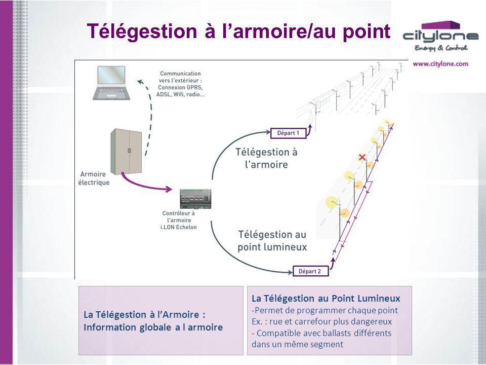Télégestion à larmoire/au point La Télégestion à lArmoire : Information globale a l armoire La Télégestion au Point Lumineux -Permet de programmer cha