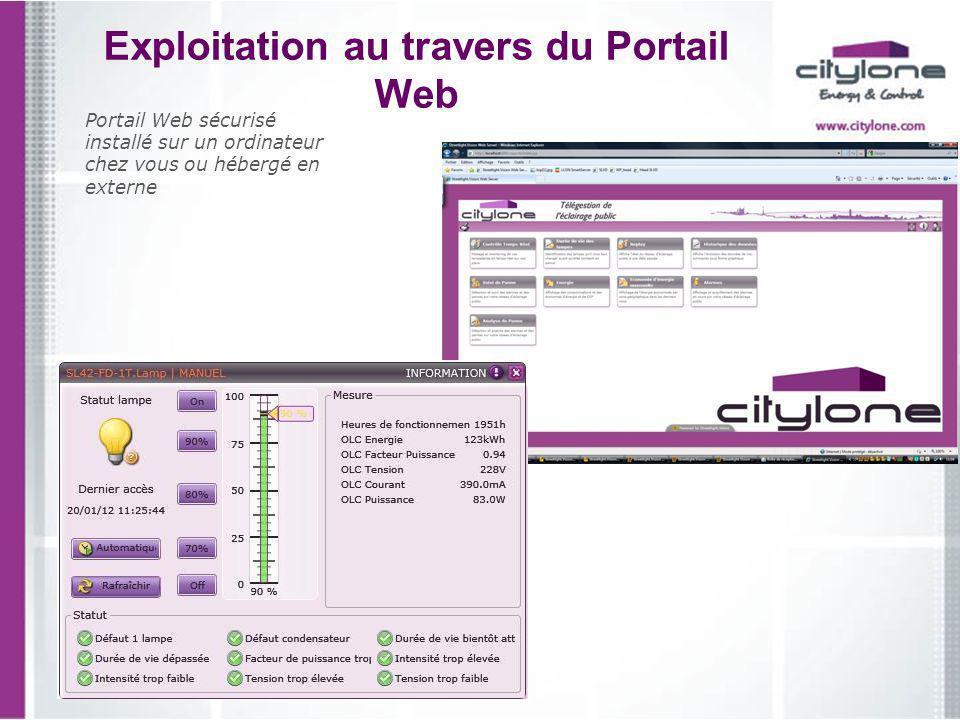 Exploitation au travers du Portail Web Portail Web sécurisé installé sur un ordinateur chez vous ou hébergé en externe