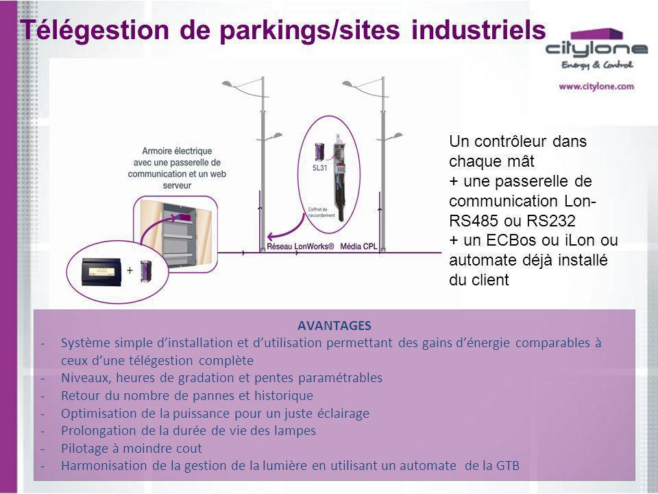 Télégestion de parkings/sites industriels Un contrôleur dans chaque mât + une passerelle de communication Lon- RS485 ou RS232 + un ECBos ou iLon ou au