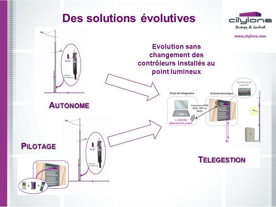 Des solutions évolutives P ILOTAGE A UTONOME T ELEGESTION Evolution sans changement des contrôleurs installés au point lumineux