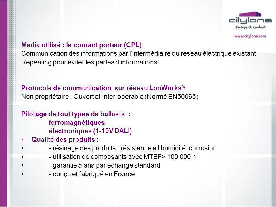 Media utilisé : le courant porteur (CPL) Communication des informations par lintermédiaire du réseau électrique existant Repeating pour éviter les per