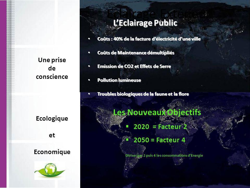Eclairage Extérieur LEclairage Public Coûts : 40% de la facture délectricité dune ville Coûts : 40% de la facture délectricité dune ville Coûts de Mai