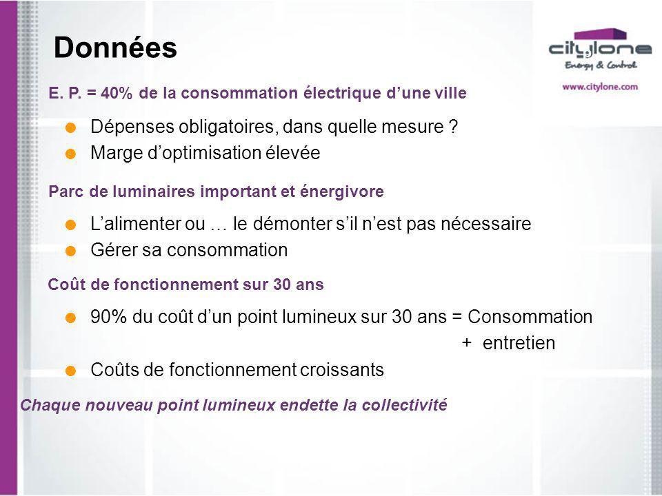 E. P. = 40% de la consommation électrique dune ville Données p Dépenses obligatoires, dans quelle mesure ? Marge doptimisation élevée Parc de luminair