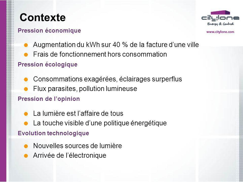 Pression économique Contexte p Augmentation du kWh sur 40 % de la facture dune ville Frais de fonctionnement hors consommation Pression écologique Con