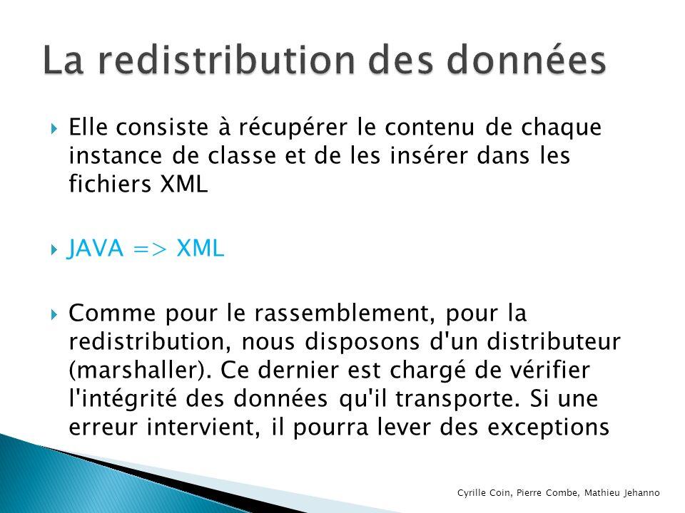 Elle consiste à récupérer le contenu de chaque instance de classe et de les insérer dans les fichiers XML JAVA => XML Comme pour le rassemblement, pou