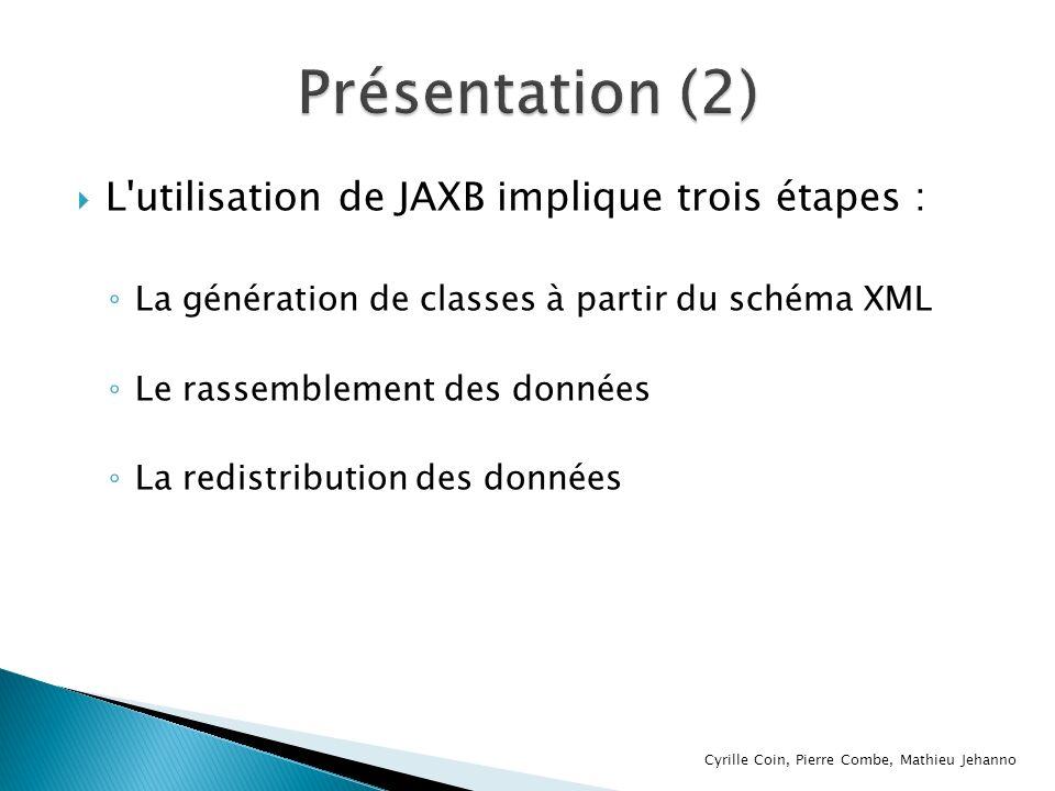 public void load(String filename) { try { // Création d une instance des classes générées à partir du schéma JAXBContext jc = JAXBContext.newInstance(schema.repertoire); // Création d un objet Unmarshaller Unmarshaller u = jc.createUnmarshaller(); // Demander la validation du document unmarshaller.setValidating(true); // Chargement de l arbre à partir du xml filename JAXBElement contacts = (JAXBElement ) u.unmarshal(new FileInputStream(filename)); ListeContacts repertoire = contacts.getValue(); } catch (JAXBException e) { e.printStackTrace(); } catch (FileNotFoundException e) { e.printStackTrace(); } } Cyrille Coin, Pierre Combe, Mathieu Jehanno