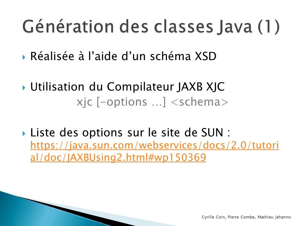 Réalisée à laide dun schéma XSD Utilisation du Compilateur JAXB XJC xjc [-options …] Liste des options sur le site de SUN : https://java.sun.com/webse