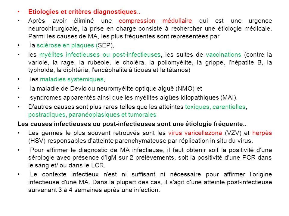 Etiologies et critères diagnostiques..