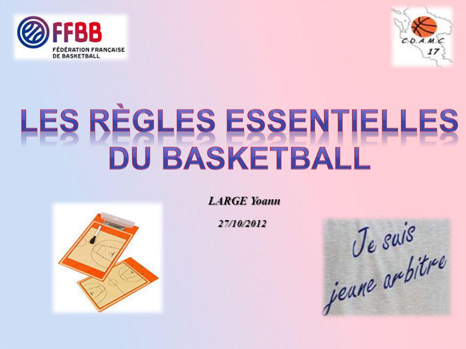 1.Le basketball en quelques lignes.