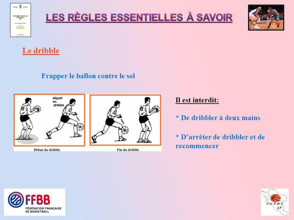11 Le dribble Frapper le ballon contre le sol Il est interdit: * De dribbler à deux mains * Darrêter de dribbler et de recommencer