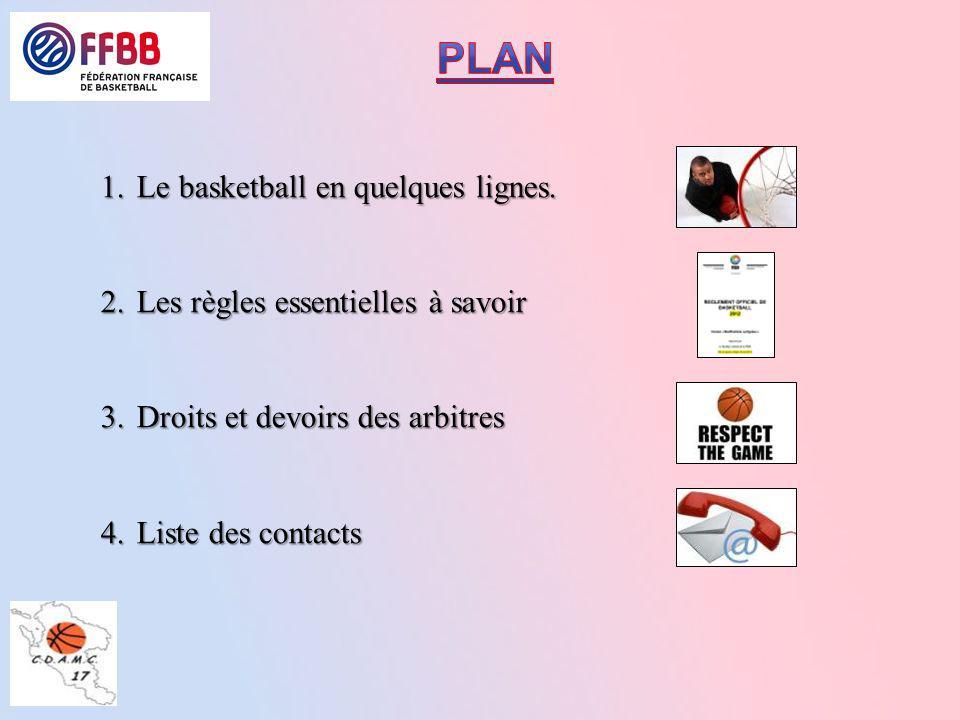 1.Le basketball en quelques lignes. 2.Les règles essentielles à savoir 3.Droits et devoirs des arbitres 4.Liste des contacts