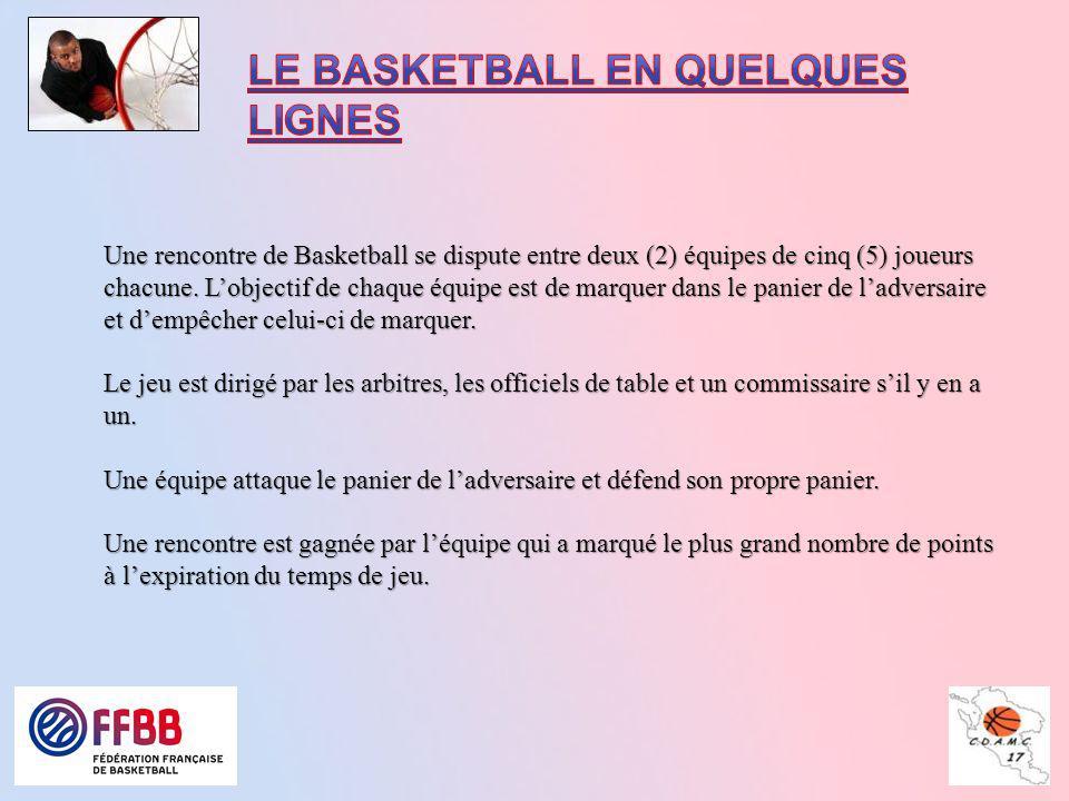 2 Une rencontre de Basketball se dispute entre deux (2) équipes de cinq (5) joueurs chacune. Lobjectif de chaque équipe est de marquer dans le panier