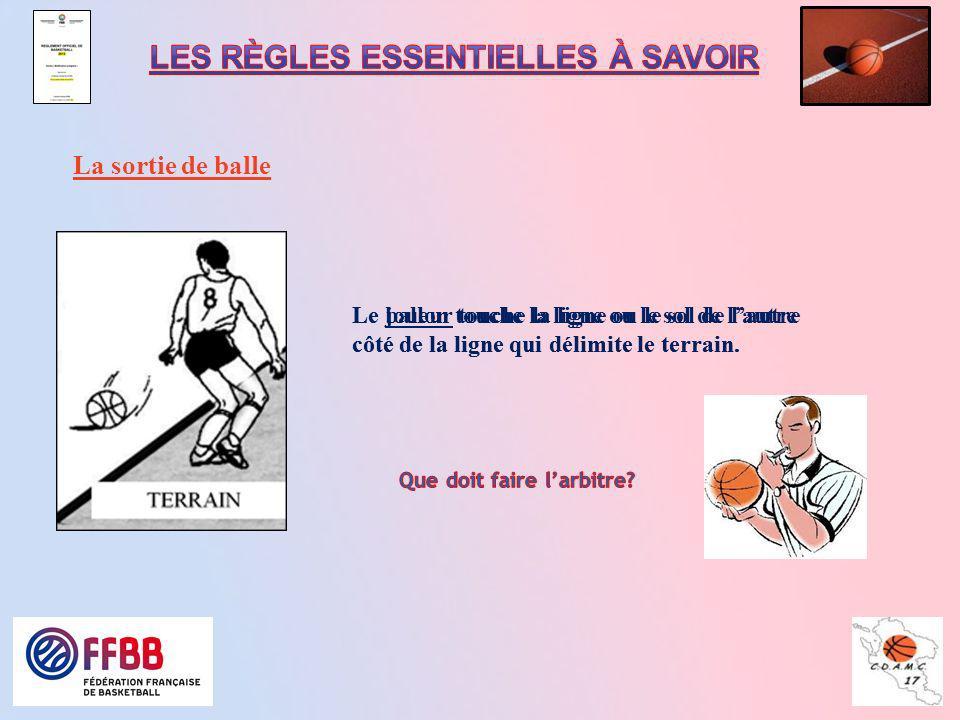 5 La sortie de balle Le joueur touche la ligne ou le sol de lautre côté de la ligne qui délimite le terrain. Le ballon touche la ligne ou le sol de la
