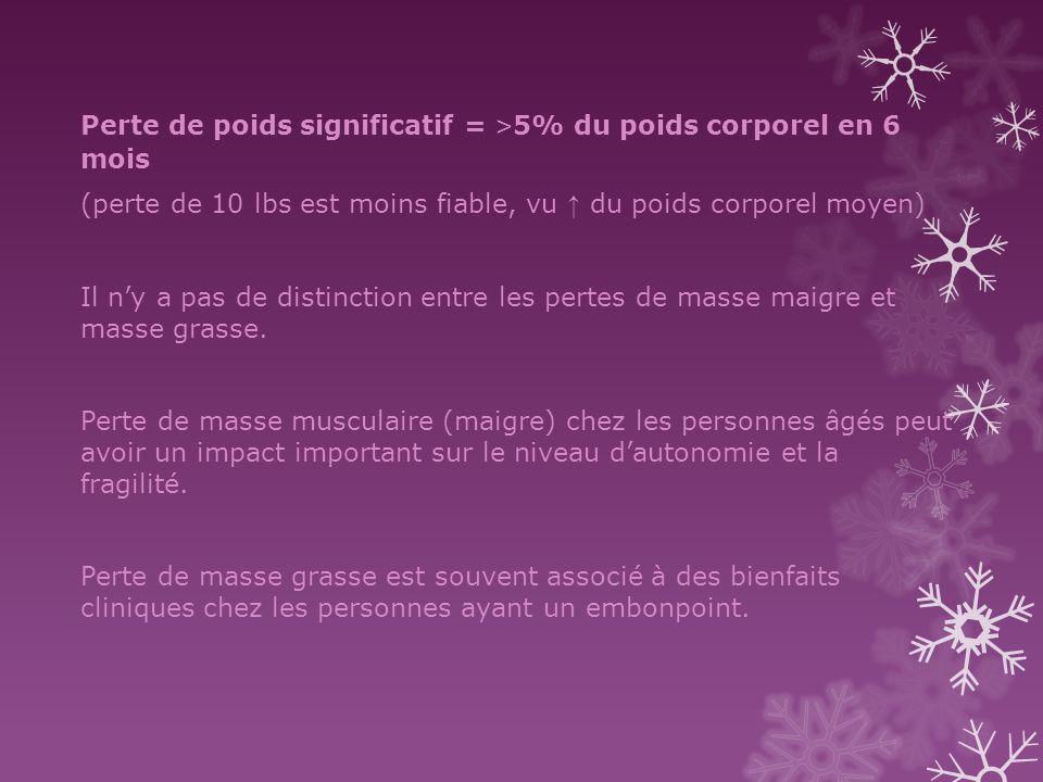Perte de poids se divise en deux catégories : o volontaire o involontaire Si perte involontaire > 10% (chez pt non obèse), une investigation est nécessaire.