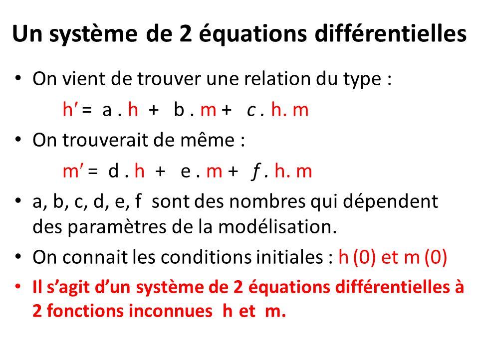Un système de 2 équations différentielles On vient de trouver une relation du type : h = a. h + b. m + c. h. m On trouverait de même : m = d. h + e. m