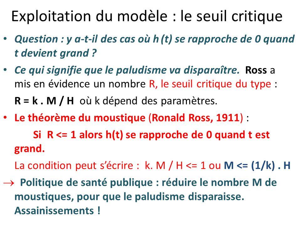 Exploitation du modèle : le seuil critique Question : y a-t-il des cas où h (t) se rapproche de 0 quand t devient grand ? Ce qui signifie que le palud