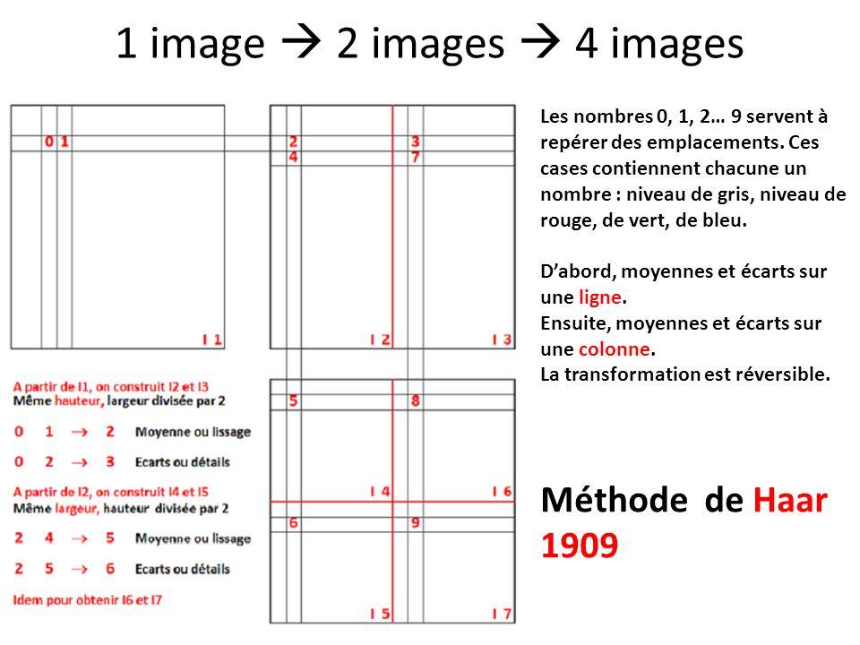 1 image 2 images 4 images Les nombres 0, 1, 2… 9 servent à repérer des emplacements. Ces cases contiennent chacune un nombre : niveau de gris, niveau